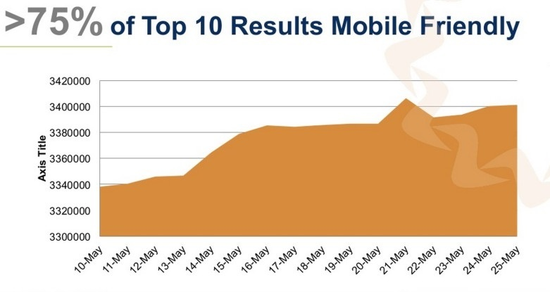 mobile-friendly-results.jpg