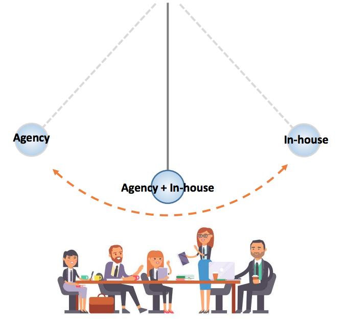 SEO in-house vs. agency