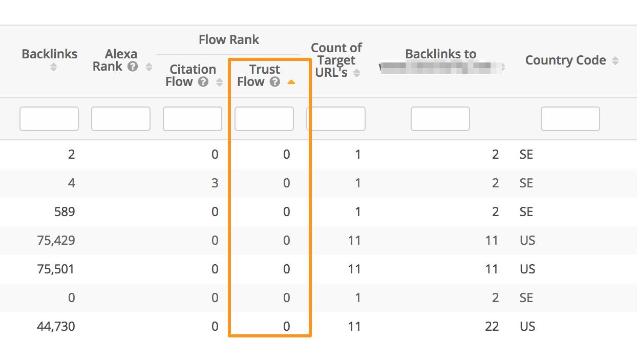 trustflow
