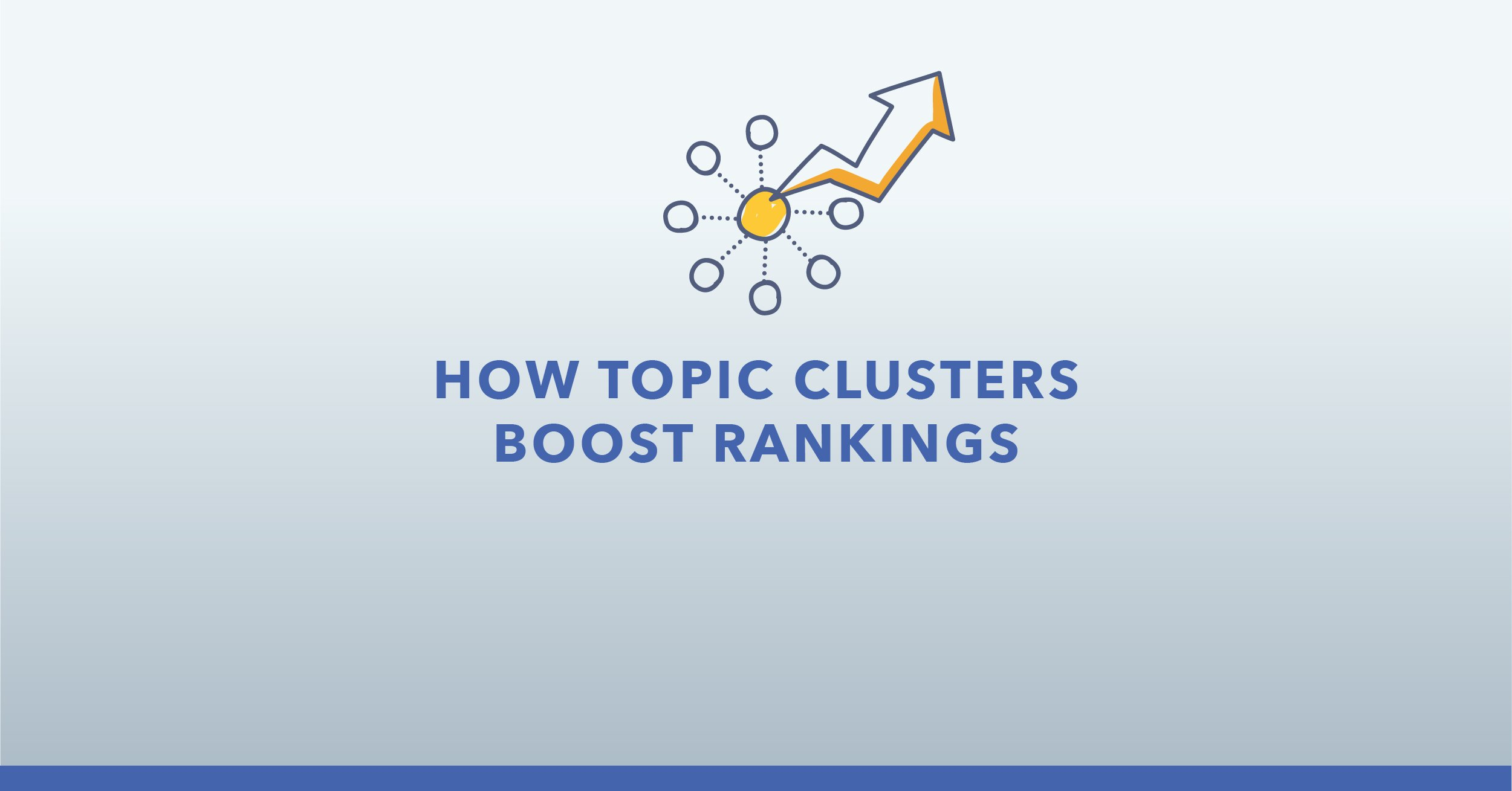 Why Your Content Strategy Needs Topic Clusters (Updated for 2019)