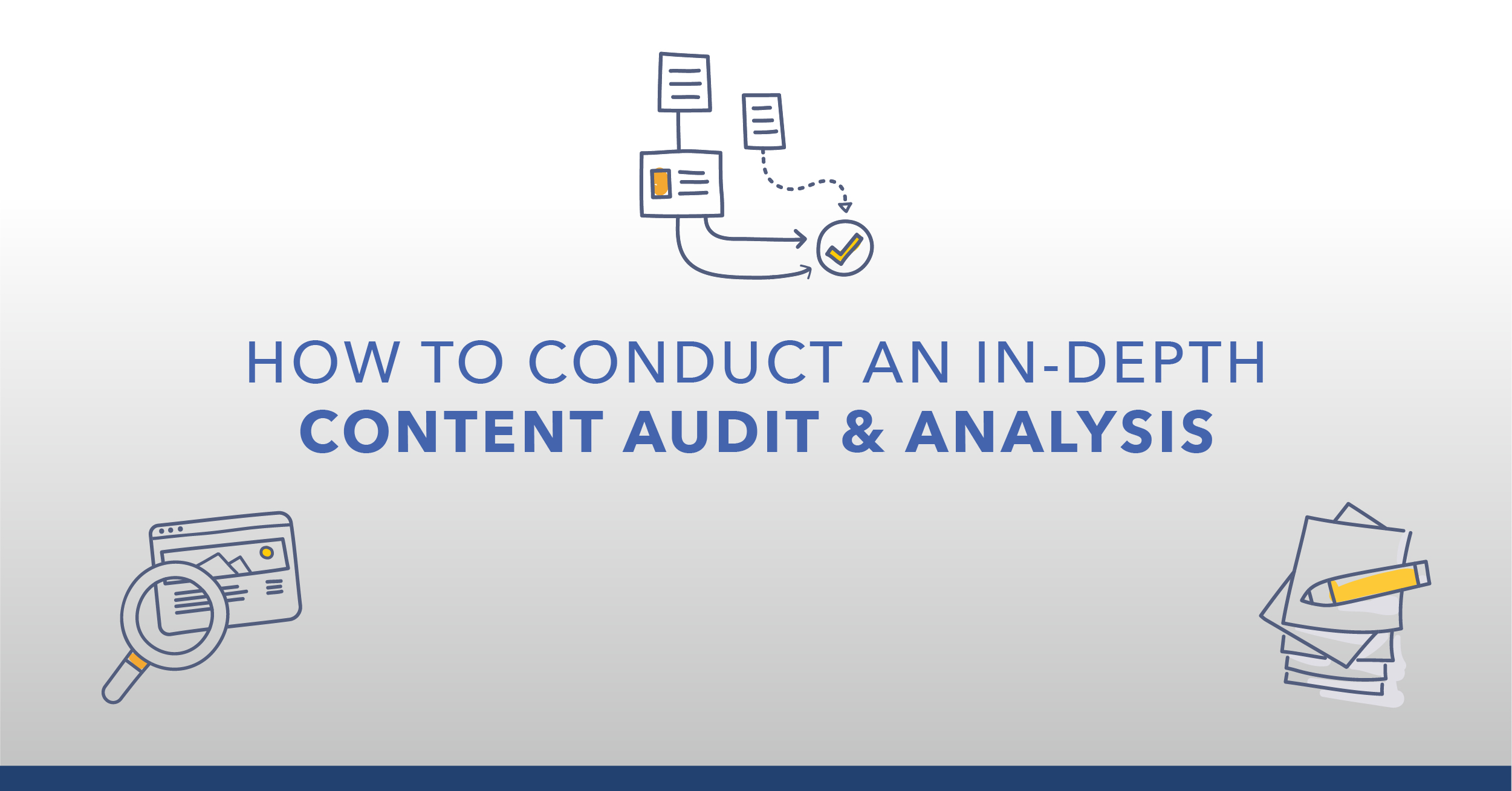 April Blogs__Content Audit & Analysis