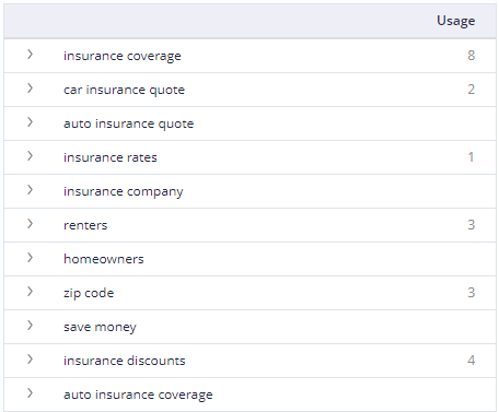 Content Fusion Car Insurance