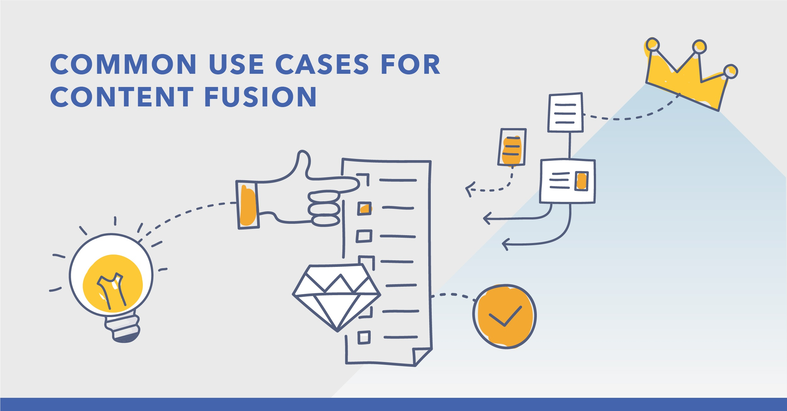 How Content Fusion Helps Create MoreRelevant Content