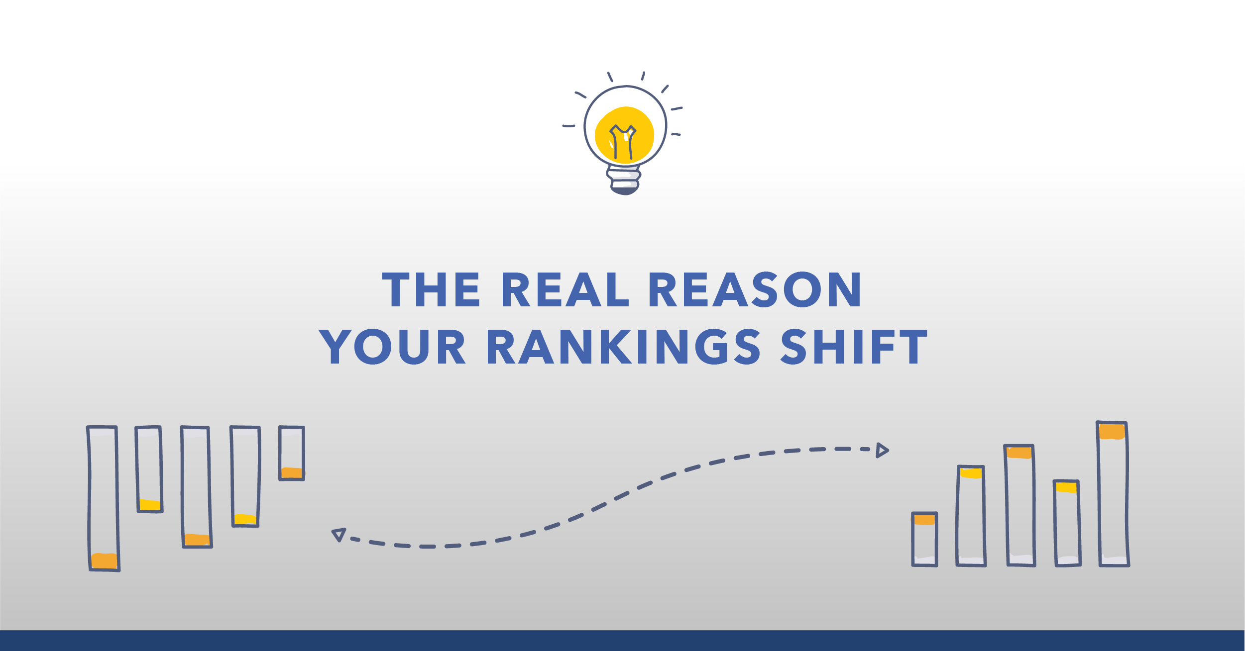 Notice a Significant Loss in Rankings? Here's How to Analyze.