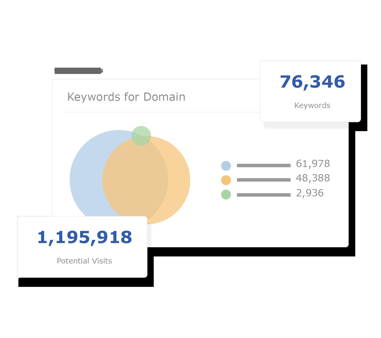content-marketing--content-gaps-2x