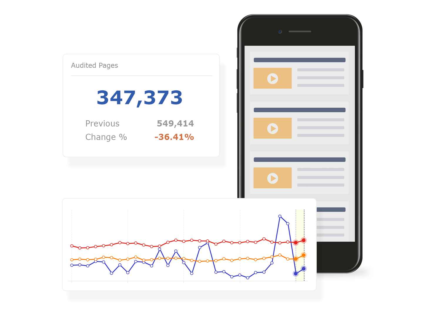 Mobile SEO - Capitalize on Mobile Search Insights