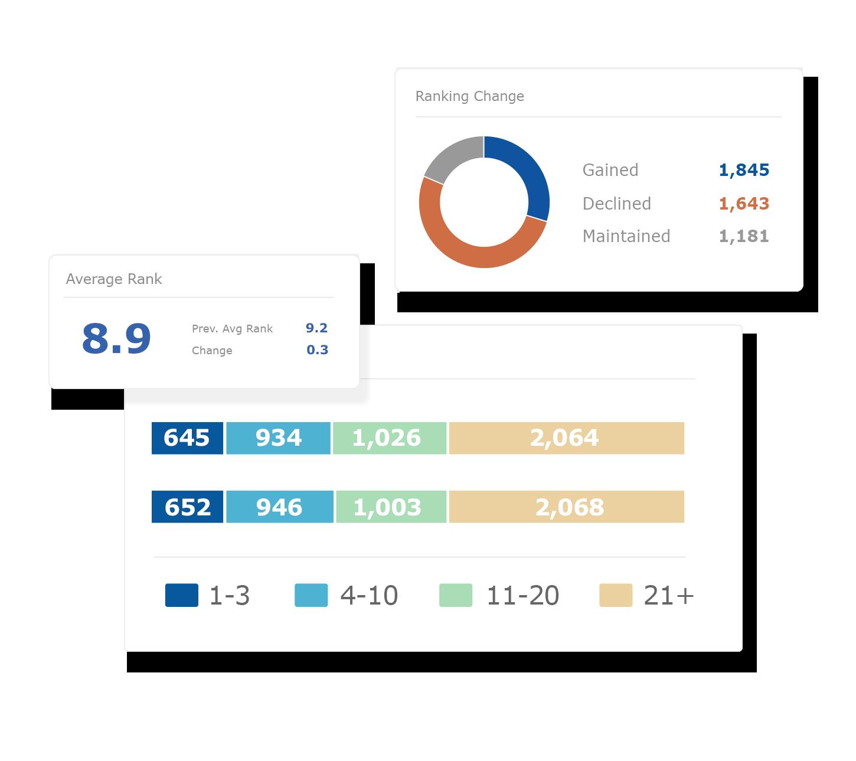seo-ranking-data-without-limits--rank-clarity-thumb